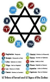 The Star Of David Zodiacs 12 Tribes Of Isra Befunky