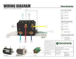 reese winch switch wiring diagram trusted wiring diagram wiring diagram winch switch new reese winch switch wiring diagram badland winch remote box diagram reese winch switch wiring diagram