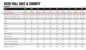 European Size Chart Size Chart Shorty Wetsuits