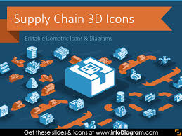 3d Flow Chart Powerpoint 3d Supply Chain Icons Powerpoint Template For Logistics
