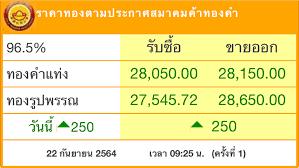 ราคาทอง'วันนี้(22ก.ย.)พุ่งแรง250บาท