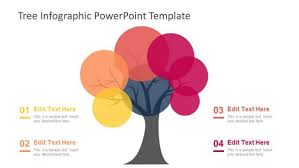 Tree Powerpoint Template Decision Tree Powerpoint Templates