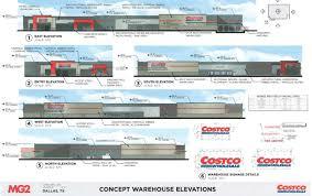 Costco Lubbock Jobs A Wonderful Investment Costco Guarantees At Least 225 Jobs