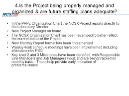 Pppl Org Chart Ncsx Project Overview And Management James L Anderson Ncsx