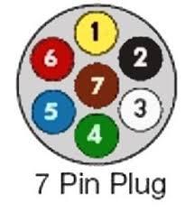 britax pin trailer plug wiring diagram wiring diagram narva 5 pin trailer plug wiring diagram and hernes