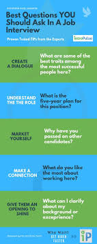 Shine Job Posting Best Questions You Should Ask In A Job Interview