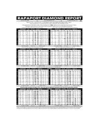 Rapaport Diamond Price Chart 2018 Rapaport Diamond Report Lamasa Jasonkellyphoto Co