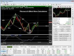 Elliott Wave Trading Software Track N Trade Futures