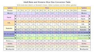 Mexican Shoe Size Conversion Chart Keywords Toddler Mexico