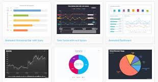 Html5 Canvas Graphs And Charts Tutorials Tools