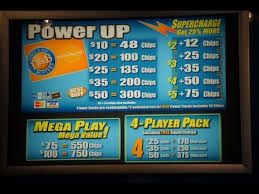 Dave And Busters Prices Chart House Prices For Uk News January 2017