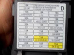 1998 subaru fuse box diagram wire center \u2022 2015 Subaru Outback Key FOB at 2015 Subaru Outback Interior Fuse Box Locatiomn