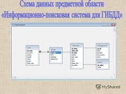 Презентация на тему Курсовая работа Выполнил студент iv курса  5