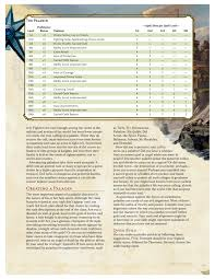 5e The Paladin Excerpt Morrus Unofficial Tabletop Rpg News