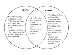 Athens And Sparta Venn Diagram Ancient Ancient Athens And Sparta Venn Diagram Free Wiring Diagram