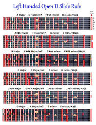 Martin Mandolin Strings 2 Sets In Box 3 Lots Of Picks