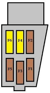 peugeot 308 cc mk1 2011 2013 fuse box diagram auto genius peugeot 308 cc fuse box above battery
