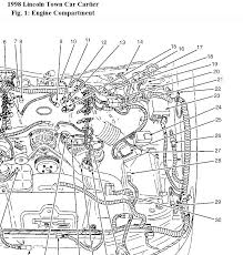 2000 Lincoln Continental Wiring Diagram Convertible Top Wiring Diagram