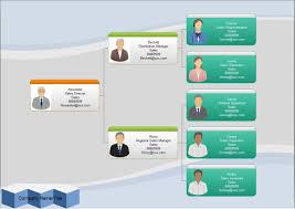 An Organizational Chart Is Also Called Organization Chart Org Chart