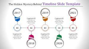 Timeline Slide Template Secure Timeline Slide Template