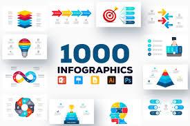 Infographics Templates Presentations Design Cuts