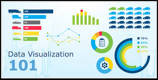 Data Visualization 101 How To Design Charts And Graphs What Is Data Visualization Geotab