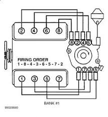chevy 350 spark plug wiring diagram picture chevy auto chevy 350 spark plug wiring diagram chevy auto wiring diagram on chevy 350 spark plug wiring