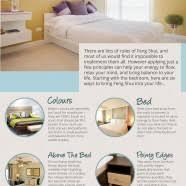 infographic feng shui. Feng Shui Bedroom Infographic