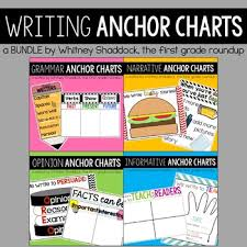 Anchor Charts For Writing Writing Anchor Charts Bundle