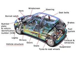 car diagram car image wiring diagram basic diagram of a car basic auto wiring diagram schematic on car diagram