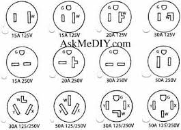 volt plug receptacles configurations askmediy nema straight blade reference chart 3 outlet chart outlet chart