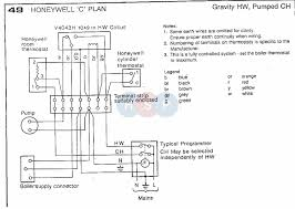central heating valve wiring diagram on central images free Boiler Thermostat Wiring Diagram honeywell v wiring diagram best wiring diagram central heating wiring diagram s plan boiler wiring diagram for thermostat