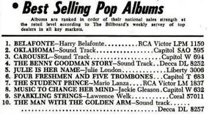 Billboard Pop Album Chart Happy 60th To Billboard Album Chart Udiscover