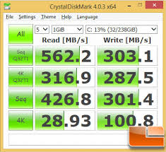 Gigabyte Brix Bxi5h 5200 Reviewusb Sata Storage Speed Test