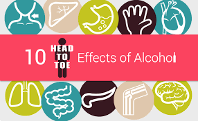 Of Alcohol Infographic Effects 10 Head-to-toe