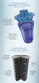 inside brita water filter. The Clear Genius™ Filter Pod™ Refill, Placed Inside Reusable Cartridge, Filters Tap Water Through A Blend Of Activated Carbon And Ion-exchange Resin, Brita