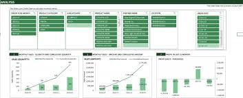 Product List Samples Retail Inventory Management Software Excel Template Invoice Report 23
