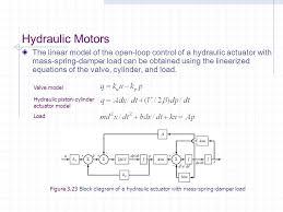 23 hydraulic