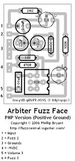 fuzz central arbiter fuzz face dallas arbiter fuzz face layout