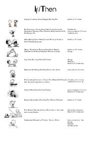 Our If Then Chart Um Calvin Kids Consequence Chart