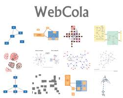 Webcola Javascript Constraint Based Graph Layout Jquery