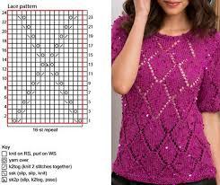 How To Read A Knitting Chart Allfreeknitting Com