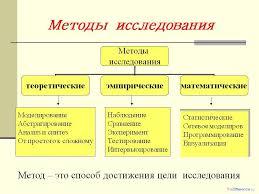 Как написать введение к диплому  нажмите на картинку для увеличения