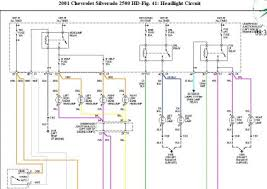 wiring diagram 2009 chevy silverado ireleast info 2001 chevrolet silverado wiring diagram wire diagram wiring diagram