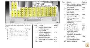 opel zafira fuse box diagram diy wiring diagrams \u2022 2002 Altima Fuse Box Diagram opel zafira fuse box diagram vauxhall astra 5 th generation engine rh dzmm info opel zafira
