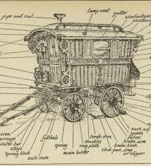 Small Picture Gypsy Wagon Plan Likewise First Dibs Home Decor Further Vardos In