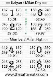 Kalyan Mumbai Fix Open To Close Sattamatka Chart 21 Nov 2018