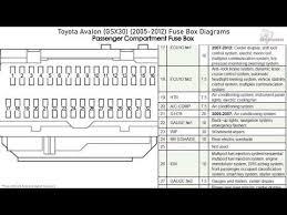 Fuse Box Diagram 1998 Toyota Avalon Xl Left Side Light Assembly