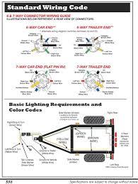 trailer plug wiring diagram view diagram pin vehicle wiring diagram Truck 7 Pin Wiring Diagram 7 way trailer wiring diagram inspirational 7 pin round trailer plug rh originalstylophone com