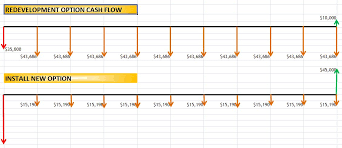 Create Cash Flow Diagram Excel Tag Create Cash Flow Diagram Excel